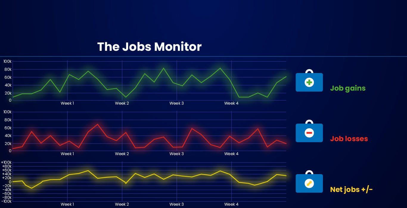 alert-bi-jobs-monitor-2020-main_-_revised