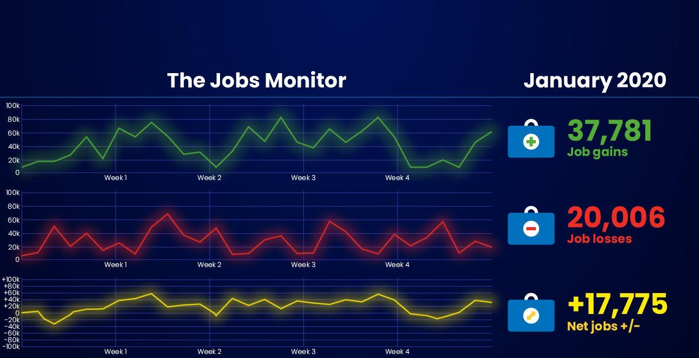 alert-bi-jobs-monitor-2020-january-01